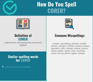 Correct spelling for corer