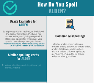 Correct spelling for Alden