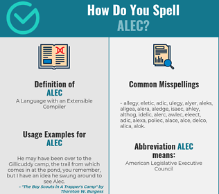 Correct spelling for Alec