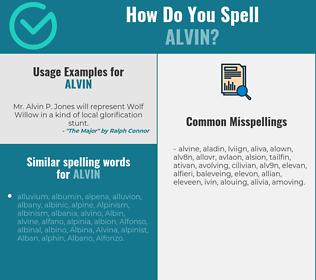 Correct spelling for Alvin