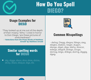 Correct spelling for Diego