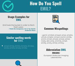 Correct spelling for Emil