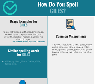 Correct spelling for Giles