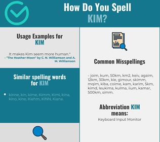 Correct spelling for Kim
