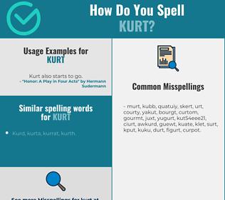 Correct spelling for Kurt