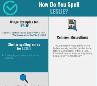 Correct spelling for Leslie