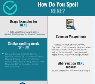 Correct spelling for Rene