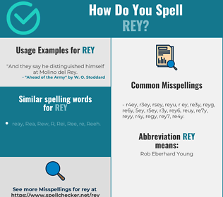 Correct spelling for Rey