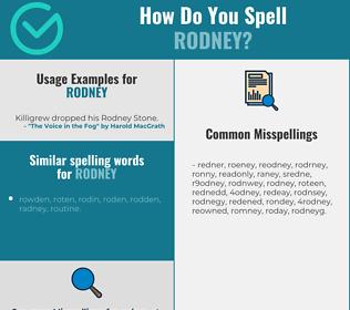 Correct spelling for Rodney