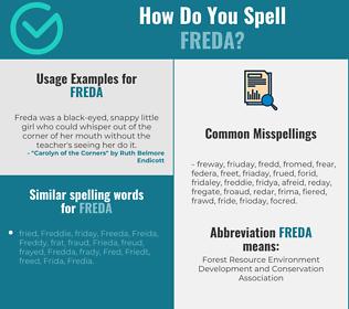 Correct spelling for Freda