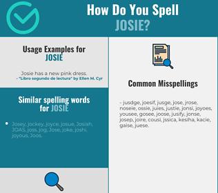 Correct spelling for Josie