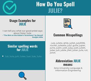 Correct spelling for Julie