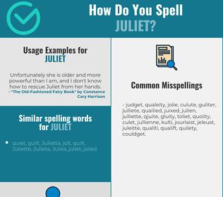 Correct spelling for Juliet