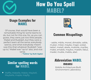 Correct spelling for Mabel