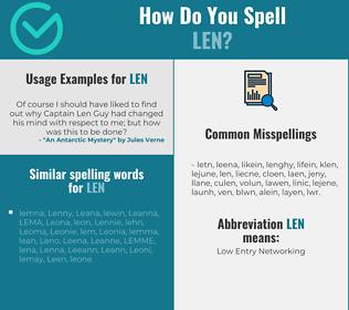 Correct spelling for Len