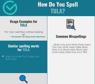 Correct spelling for Tula