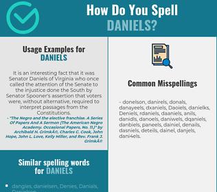 Correct spelling for Daniels