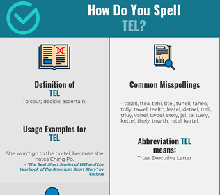 Correct spelling for Tel