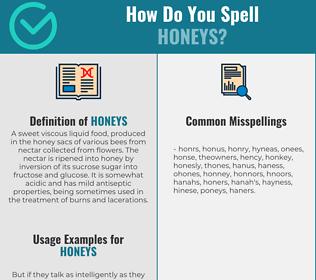 Correct spelling for Honeys