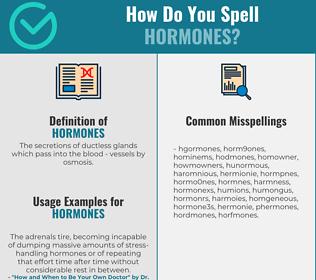 Correct spelling for Hormones