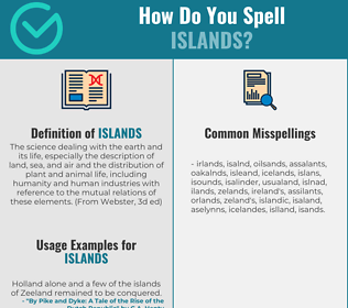 Correct spelling for Islands