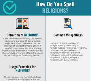 Correct spelling for Religions