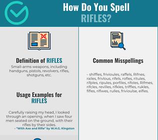 Correct spelling for Rifles