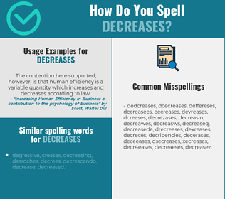 Correct spelling for decreases