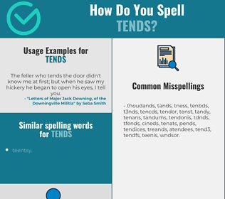 Correct spelling for tends