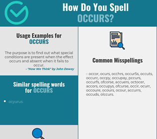 Correct spelling for occurs
