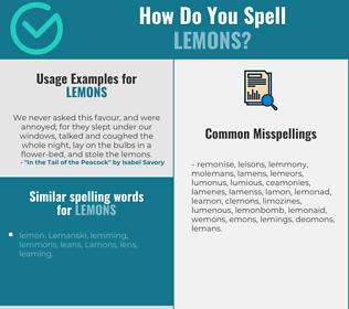 Correct spelling for lemons