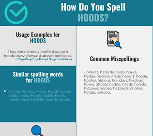 Correct spelling for hoods