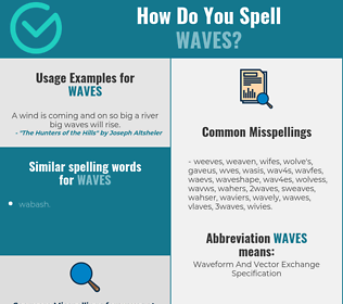 Correct spelling for waves