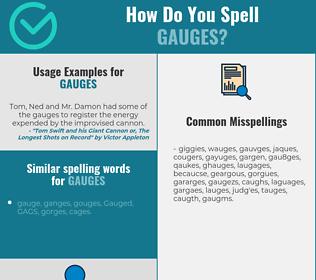 Correct spelling for gauges