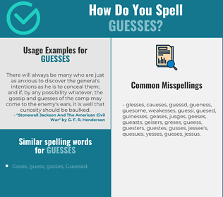 Correct spelling for guesses
