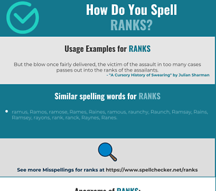 Correct spelling for ranks