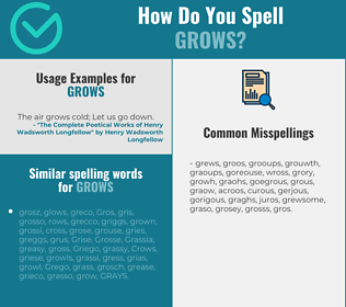 Correct spelling for grows