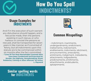 Correct spelling for indictments
