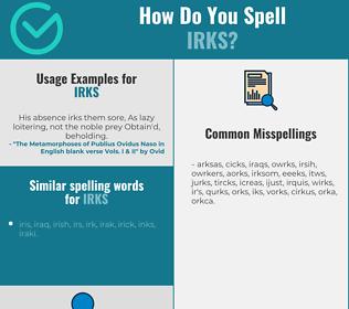 Correct spelling for irks