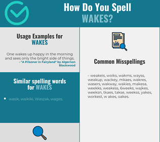 Correct spelling for wakes