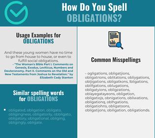 Correct spelling for obligations