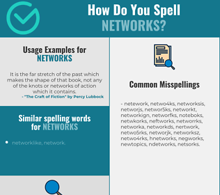 Correct spelling for networks