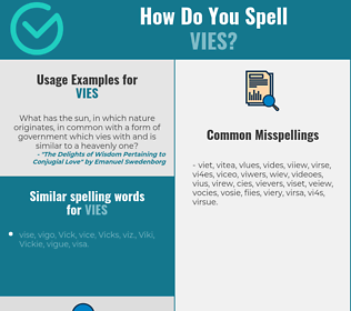 Correct spelling for vies