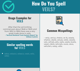 Correct spelling for veils