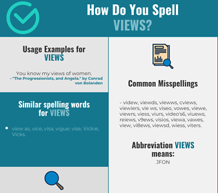 Correct spelling for views