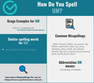 Correct spelling for UM