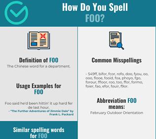 Correct spelling for FOO