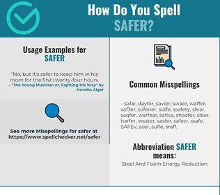 Correct spelling for SAFER