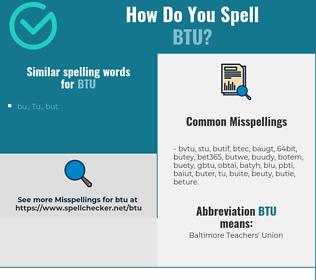 Correct spelling for BTU