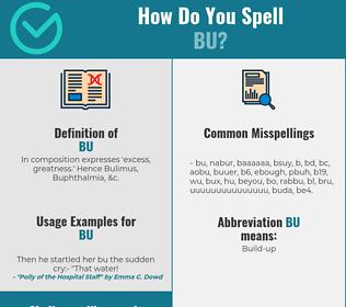 Correct spelling for BU